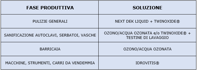 TWINOXIDE-tab.2