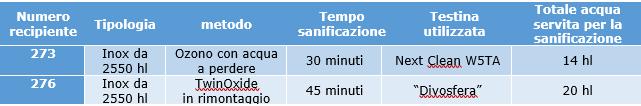TWINOXIDE-tab.3