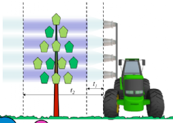 Technologies for the precise application of pesticides into vineyards