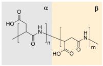 Utilizzo dell'acido poli-aspartico in viticoltura